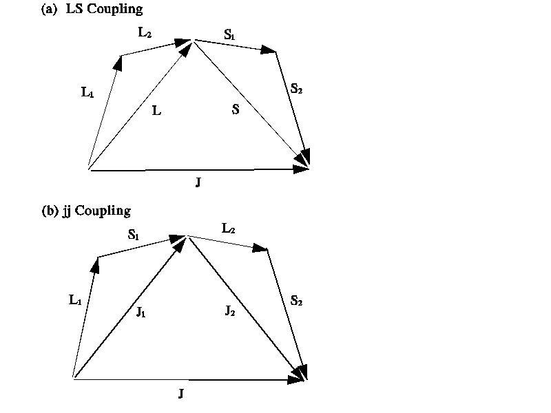 Chap4 6 j diagrams ccuart Images