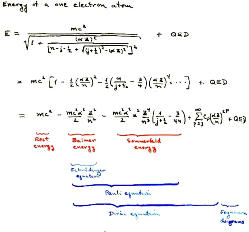 shop model order reduction theory