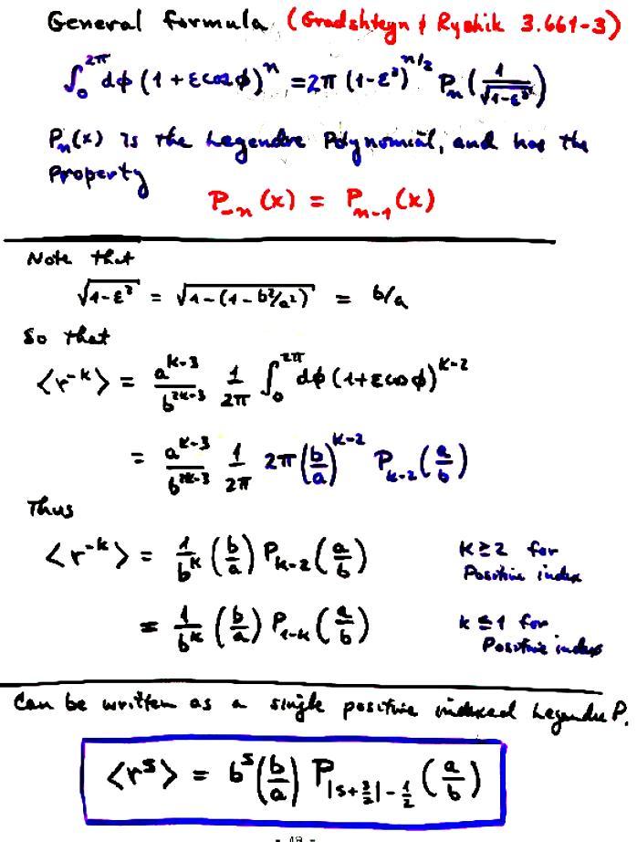 laplace transform formulae list pdf