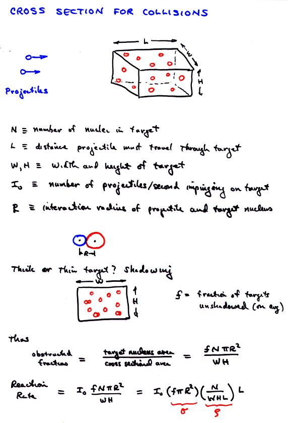 Potassium argon dating limitations of a study 1