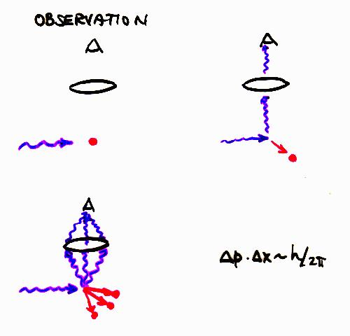 the michelson and morey experiment essay The michelson-morley experiment was designed to measure the extra time it took a light beam to travel there-and-back against the ether wind, compared to a light beam travelling sideways across the ether wind.